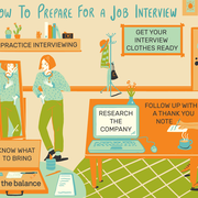 How to Get Ready for a Job Interview